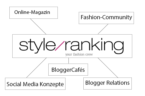 styleranking2.png#asset:207264:url